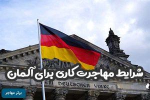 راهکار های مهاجرت به آلمان از طریق سرمایه گذاری